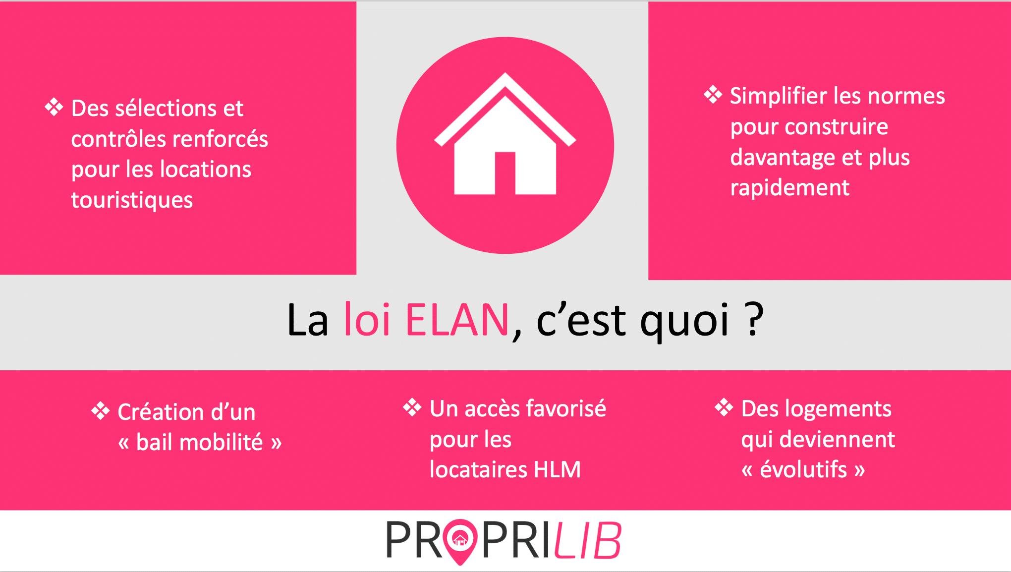 Les impacts de la loi ELAN sur les logements en France